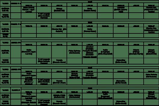 mesas regulares San Patricio